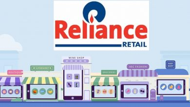 Photo of Reliance Retail sells 1.28% equity stake for ₹5,550 crore to KKR