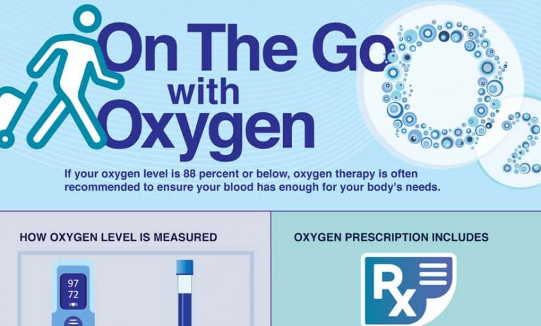 Oximeters, oxygen concentrators and steroid inhalers: Top doctors answer all your Covid-19 FAQs