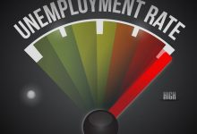 Covid-19: Unemployment rate rises to 4-month high, over 70 lakh out of jobs in April
